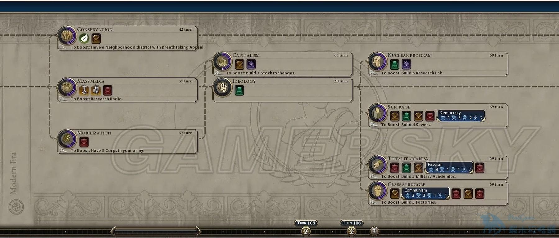文明帝國 6 全科技、人文資料百科 科技樹、人文樹