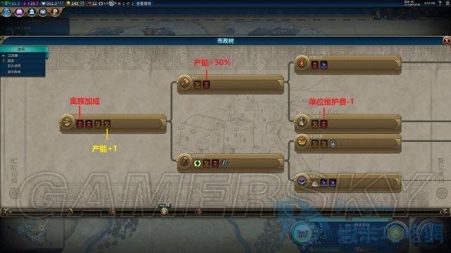 文明帝國 6 阿茲特克(砍二)神級盤古地圖勝利攻略 阿茲特克盤古地圖怎麼打