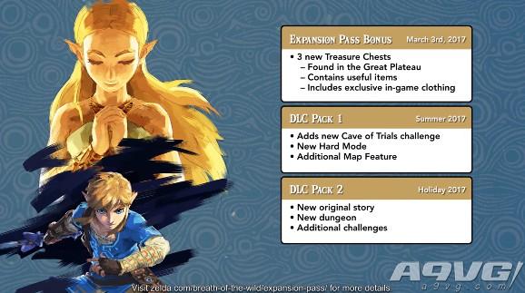 薩爾達傳說荒野之息 季票及DLC內容介紹