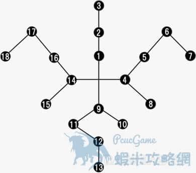 最終幻想 15 Final Fantasy XV(FF15) 全技能樹詳解 全技能效果及可用角色