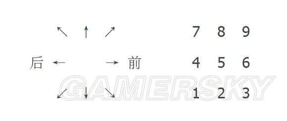 鐵拳7 新手入門招式按鍵操作詳細教學 鐵拳7怎麼玩