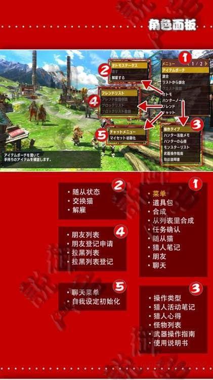魔物獵人XX 角色面板中文翻譯