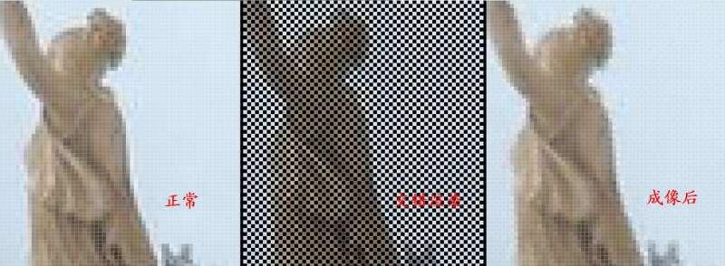 惡靈古堡7 畫質渲染及解析度調節介紹