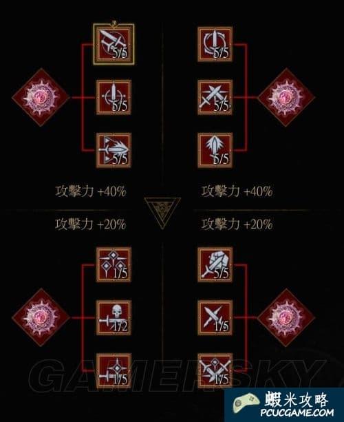 巫師 3:狂獵 死而無憾難度過關攻略 武器及技能使用心得