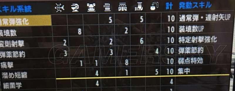 魔物獵人XX 連射弓配裝推薦 連射弓怎麼配裝
