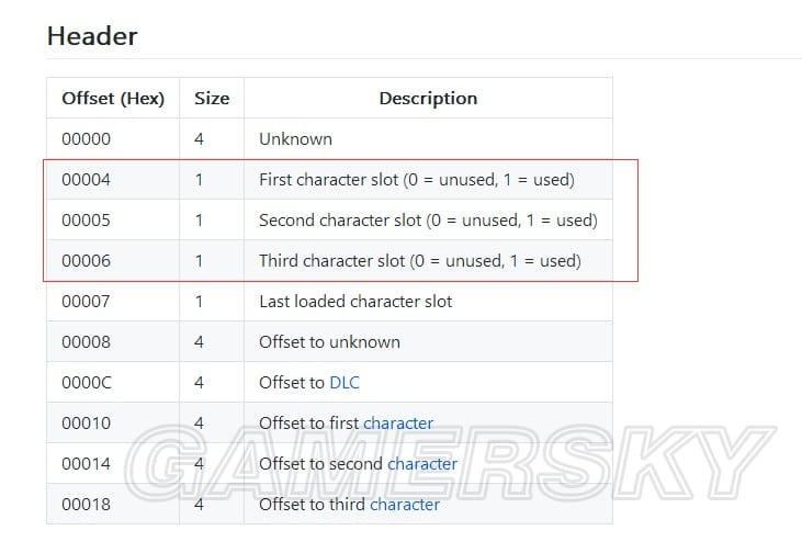 魔物獵人XX 刪除單個角色教學 魔物獵人XX怎麼刪除角色