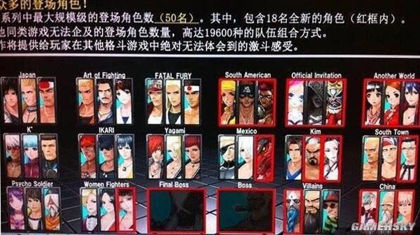 拳皇14 全登場人物介紹 全角色介紹