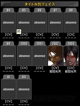 拳皇 系列角色編年史 拳皇角色背景資料