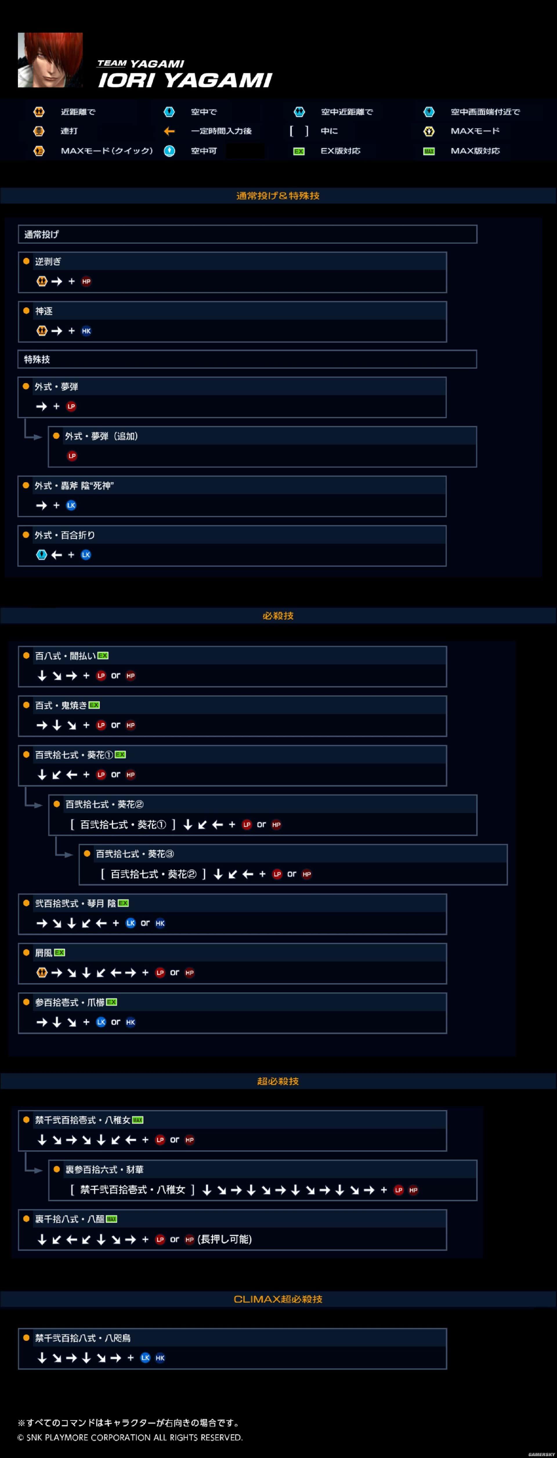拳皇14 出招表及按鍵 全人物出招表