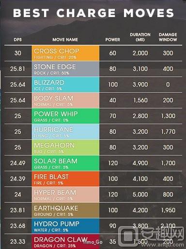 最終幻想 15 Final Fantasy XV(FF15) 通關后可拾取強力裝備屬性介紹與位置