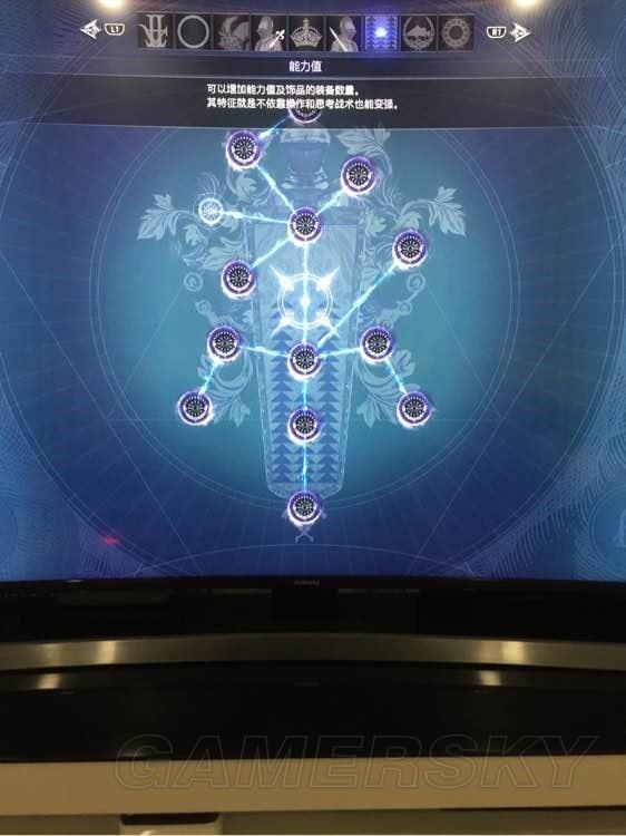 最終幻想 15 Final Fantasy XV(FF15) 全技能樹分支