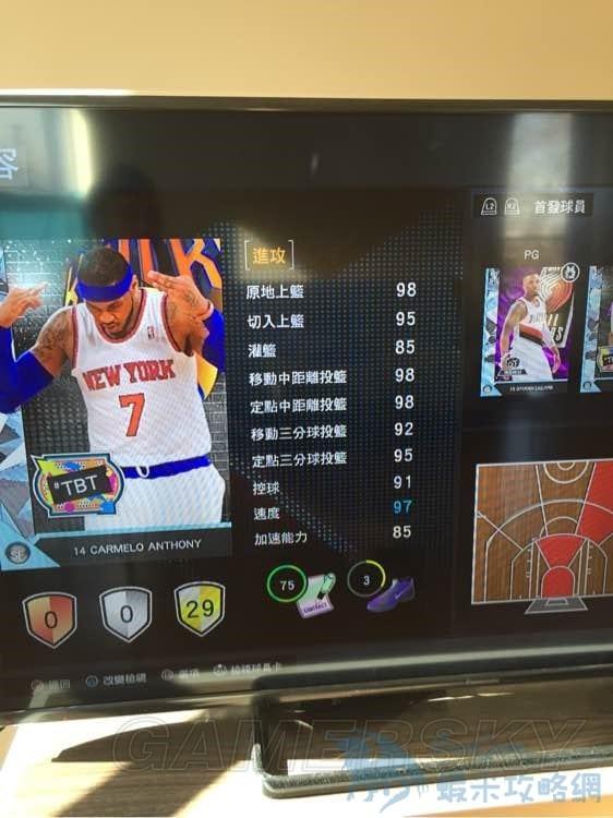 NBA2K16 MT模式小前鋒與大前鋒球員推薦與用法分析