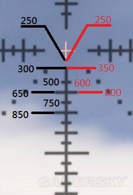 火線獵殺:野境 好用狙擊槍與瞄準鏡推薦 什麼狙擊槍好用