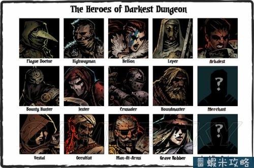 Darkest Dungeon 暗黑地牢 測試版各職業技能簡析