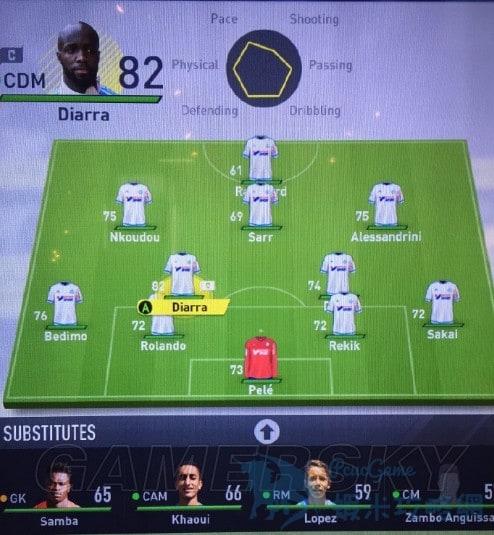 FIFA17 Beta版豪門球隊數據