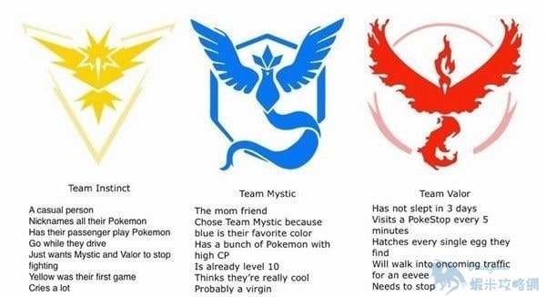 Pokemon GO 陣營選擇攻略 陣營代表什麼