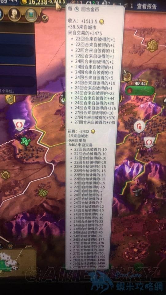 文明帝國 6 交易BUG快速賺錢方法 怎麼賺錢快