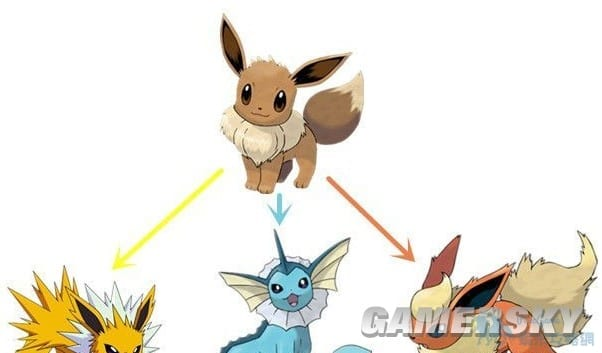 【攻略】Pokemon GO 伊布進化精靈技能屬性搭配