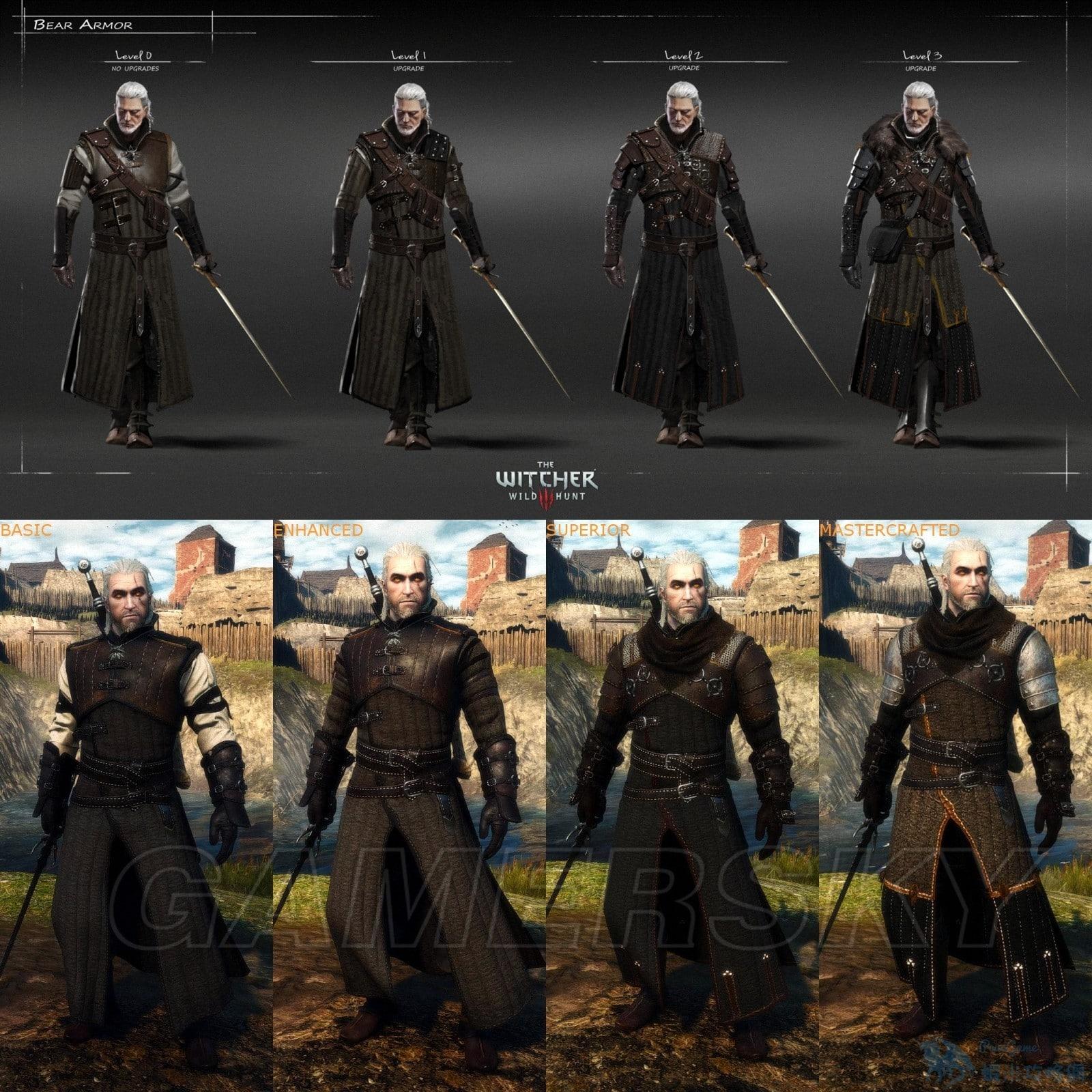 巫師3 概念圖熊套mod及使用說明