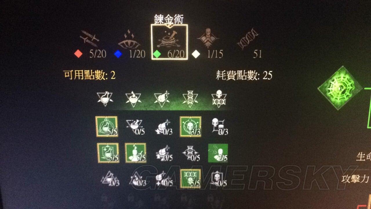 巫師3 配點推薦 混合流配點及裝備選擇推薦
