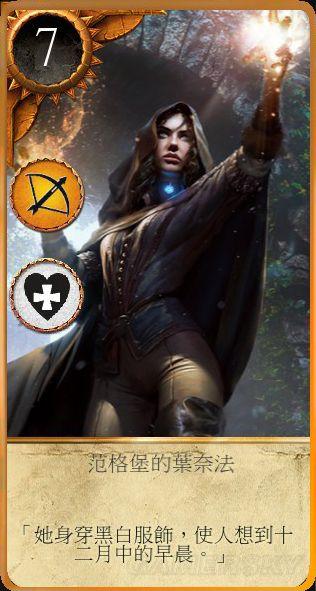 巫師 系列戰鬥力排行榜 戰力排名