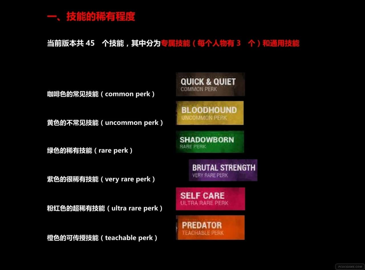 Dead by Daylight 全技能物品附件及加分項目介紹 技能物品翻譯