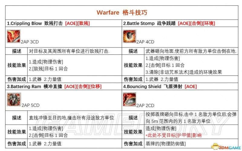 戰爭機器4 圖文攻略 全章節圖文攻略