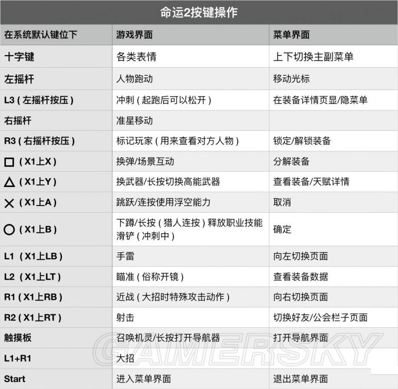 NBA2K 系列球員能力值排名 系列球員數據排名