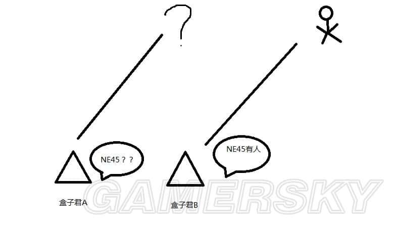 No Man's Sky 懸浮液配方獲取方法 懸浮液配方在哪裡