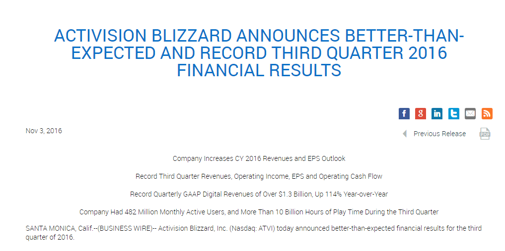 Activision-Blizzard.png