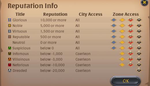 Albion Online 玩家標記 / 玩家標誌聲望